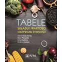 Tabele składu i wartości odżywczej żywności NOWOŚĆ 2017